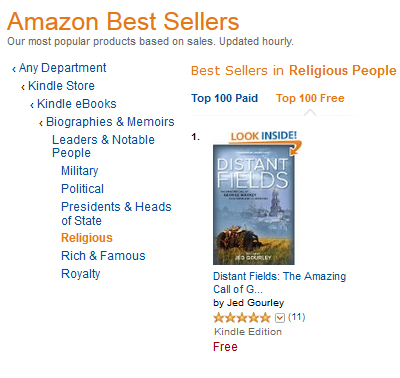 #1 in Religious Leaders and Notable People!